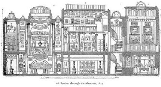 النوافذ و أنواعها في العمارة - الجزء الثاني