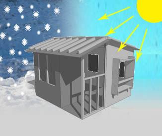 العزل الحراري للمباني و المنازل