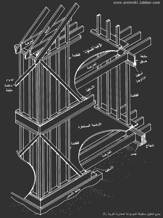 الإنشاء الإطاري الخشبي - الجزء الأول